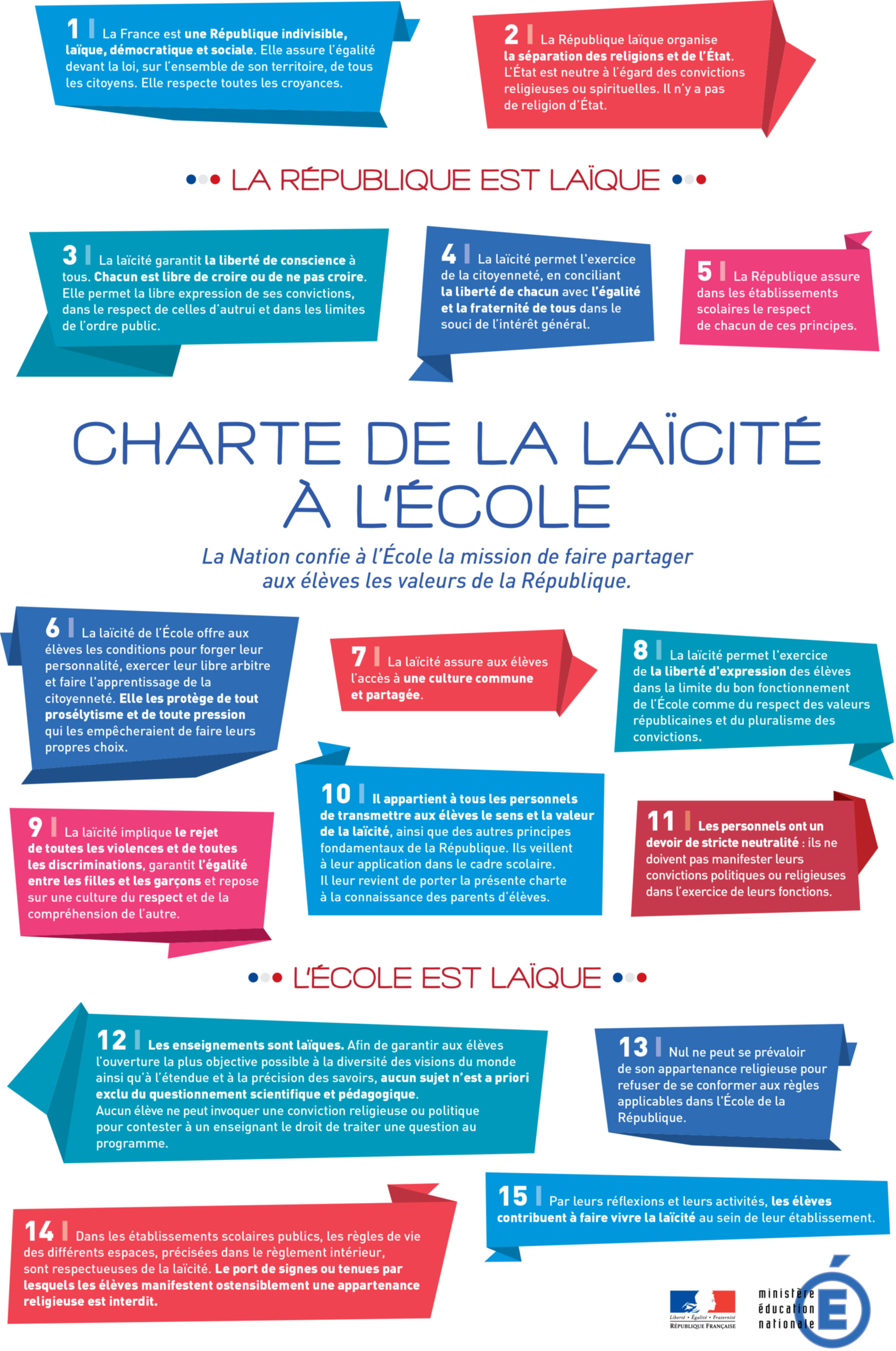 charte-laicite